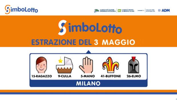 Simbolotto 3 maggio 2021 Lotto Simbolotto oggi estrazione simbolotto lotto ieri Simbolotto oggi estrazione oggi lotto oggi lunedì