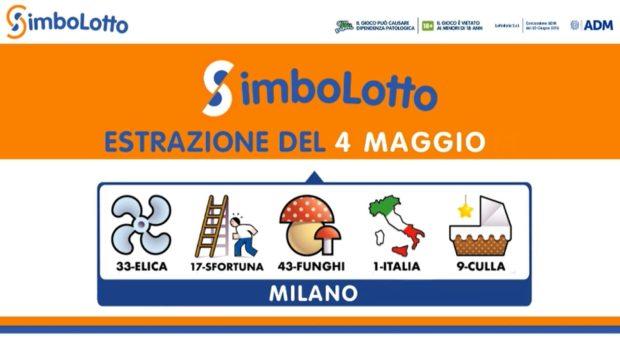 Simbolotto 4 maggio 2021 Lotto Simbolotto oggi estrazione simbolotto lotto ieri Simbolotto oggi estrazione oggi lotto oggi martedì