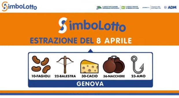 Simbolotto 8 aprile 2021 Lotto Simbolotto oggi estrazione simbolotto lotto ieri Simbolotto oggi estrazione oggi lotto oggi giovedì