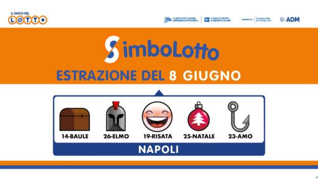 Simbolotto 8 giugno 2021 Lotto Simbolotto oggi estrazione simbolotto lotto ieri Simbolotto oggi estrazione oggi lotto oggi martedì