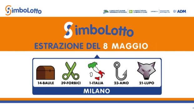 Simbolotto 8 maggio 2021 Lotto Simbolotto oggi estrazione simbolotto lotto ieri Simbolotto oggi estrazione oggi lotto oggi sabato