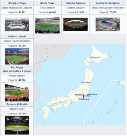 Pronostici Calcio Tokyo 2021