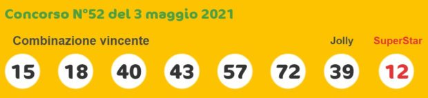 Estrazioni lotto superenalotto quote 10elotto Estrazioni 10 e lotto ogni 5 minuti in diretta Estrazione 10elotto 5 minuti lotto 10 e lotto serale lunedì 3 maggio 2021 numeri vincenti verifica vincite
