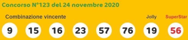 Estrazione Superenalotto oggi estrazioni lotto superenalotto in diretta numeri vincenti oggi martedì 24 novembre 2020