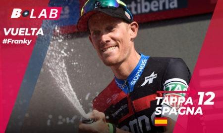 Pronostico La Vuelta 2018 favoriti tappa 12: Mondoñedo-Faro de Estaca de Bares, le quote e i consigli per provare la cassa insieme al B-Lab!
