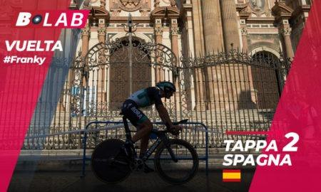 Pronostico La Vuelta 2018 favoriti tappa 2: Marbella-Caminito del Rey, i consigli per provare la cassa insieme al B-Lab!