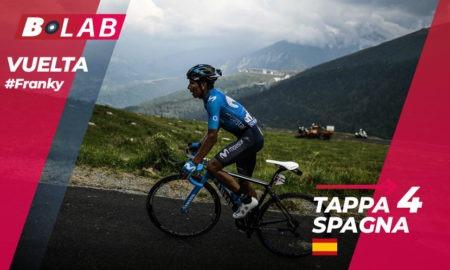 Pronostico La Vuelta 2018 favoriti tappa 4: Velez-Alfacar, i consigli per provare la cassa insieme al B-Lab!